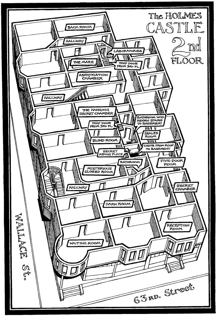Holmes Hotel of Doom